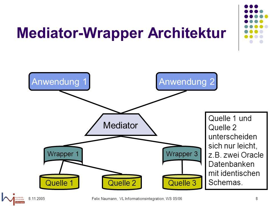 8.11.2005Felix Naumann, VL Informationsintegration, WS 05/068 Mediator-Wrapper Architektur Quelle 1 Quelle 2Quelle 3 Wrapper 1Wrapper 3 Mediator Anwendung 1Anwendung 2 Quelle 1 und Quelle 2 unterscheiden sich nur leicht, z.B.