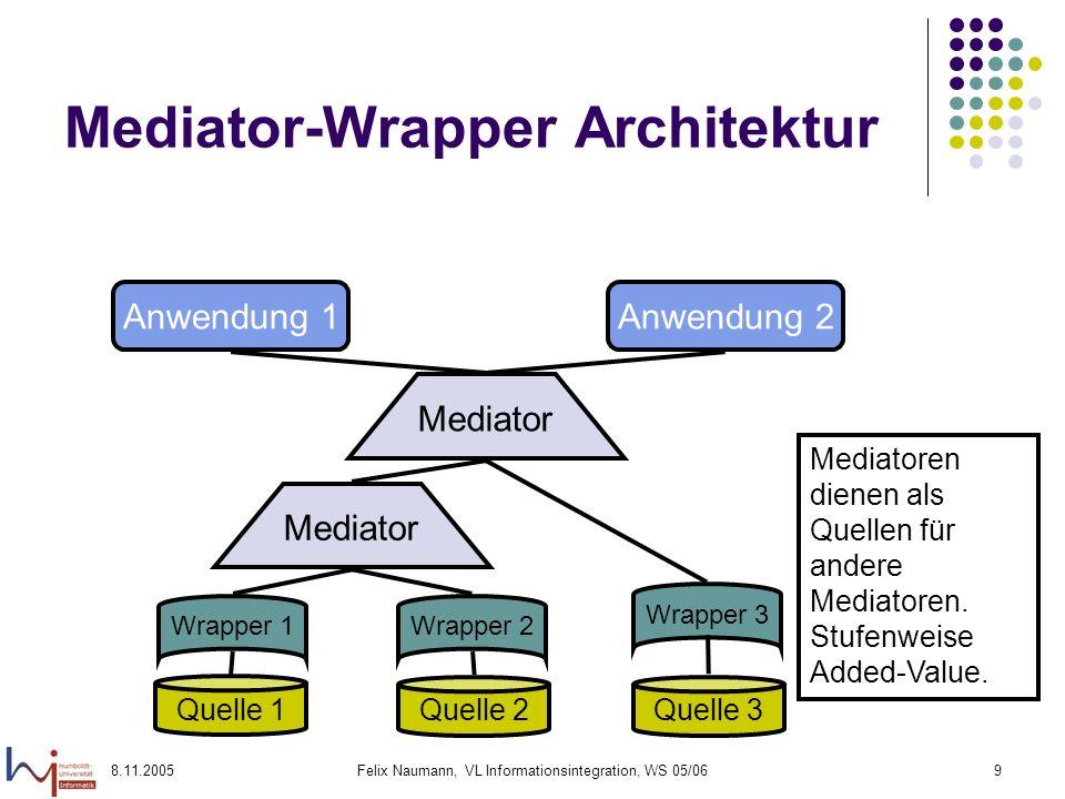 8.11.2005Felix Naumann, VL Informationsintegration, WS 05/069 Mediator-Wrapper Architektur Quelle 1 Quelle 2Quelle 3 Wrapper 1Wrapper 2Wrapper 3 Media