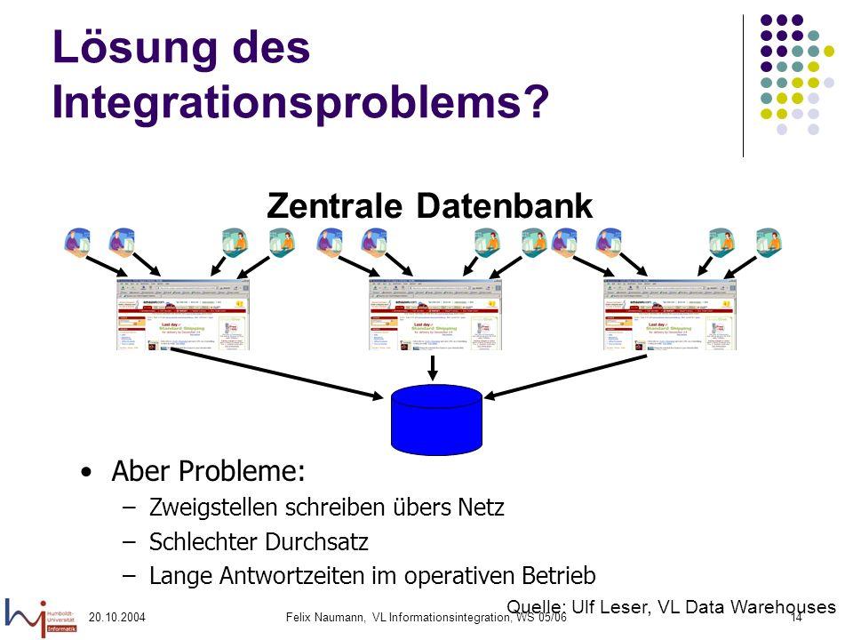 20.10.2004Felix Naumann, VL Informationsintegration, WS 05/0614 Lösung des Integrationsproblems? Zentrale Datenbank Aber Probleme: –Zweigstellen schre