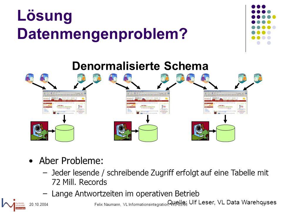 20.10.2004Felix Naumann, VL Informationsintegration, WS 05/0615 Lösung Datenmengenproblem? Denormalisierte Schema Aber Probleme: –Jeder lesende / schr