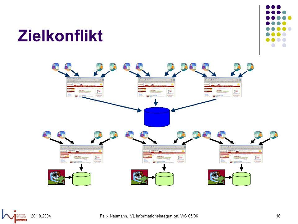20.10.2004Felix Naumann, VL Informationsintegration, WS 05/0616 Zielkonflikt