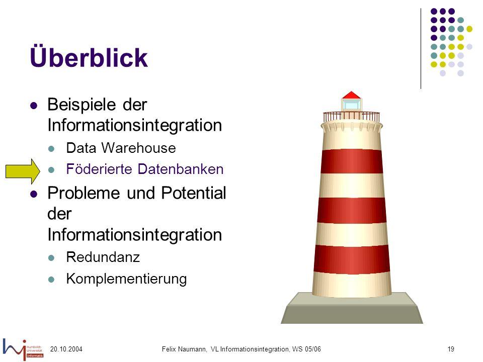 20.10.2004Felix Naumann, VL Informationsintegration, WS 05/0619 Überblick Beispiele der Informationsintegration Data Warehouse Föderierte Datenbanken