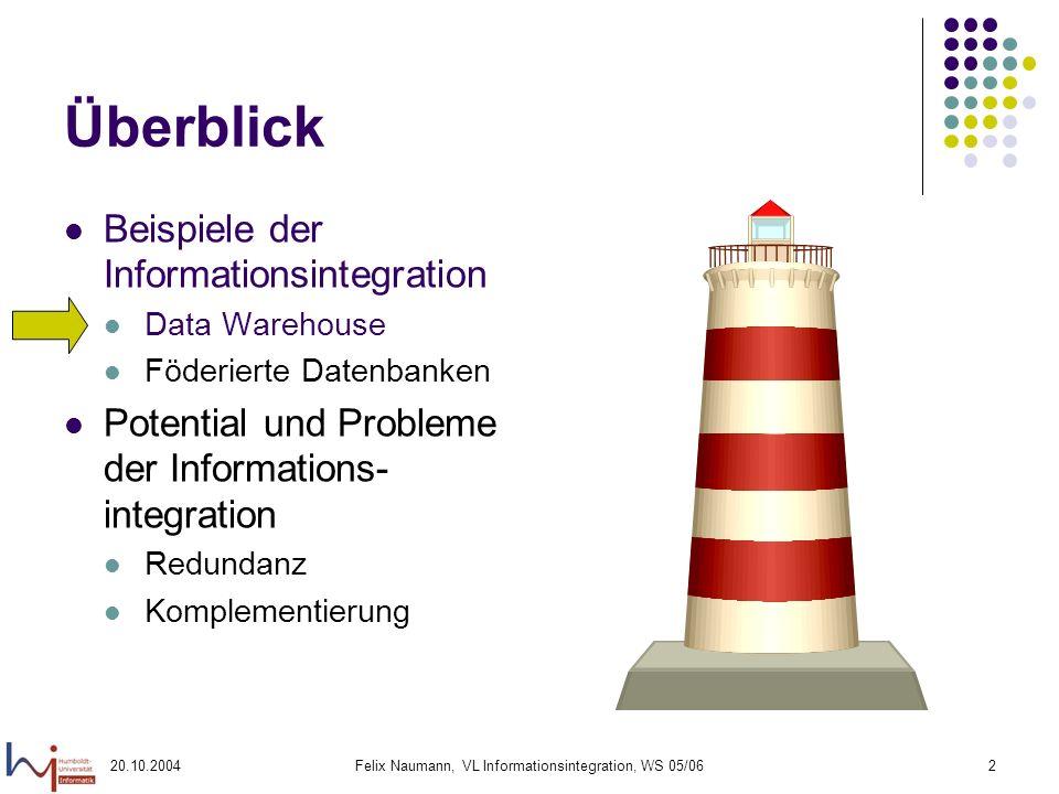 20.10.2004Felix Naumann, VL Informationsintegration, WS 05/0633 Föderierter DBMS Ansatz Effiziente Ausführung durch Optimierer Herkömmliche Optimierung Wrapper helfen mit Kostenmodell domänenspezifischen Funktionen Sichere Ausführung Wiederholbar Transaktional