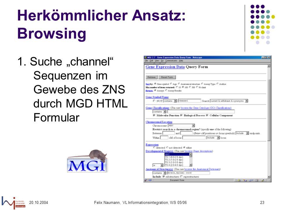 20.10.2004Felix Naumann, VL Informationsintegration, WS 05/0623 Herkömmlicher Ansatz: Browsing 1. Suche channel Sequenzen im Gewebe des ZNS durch MGD