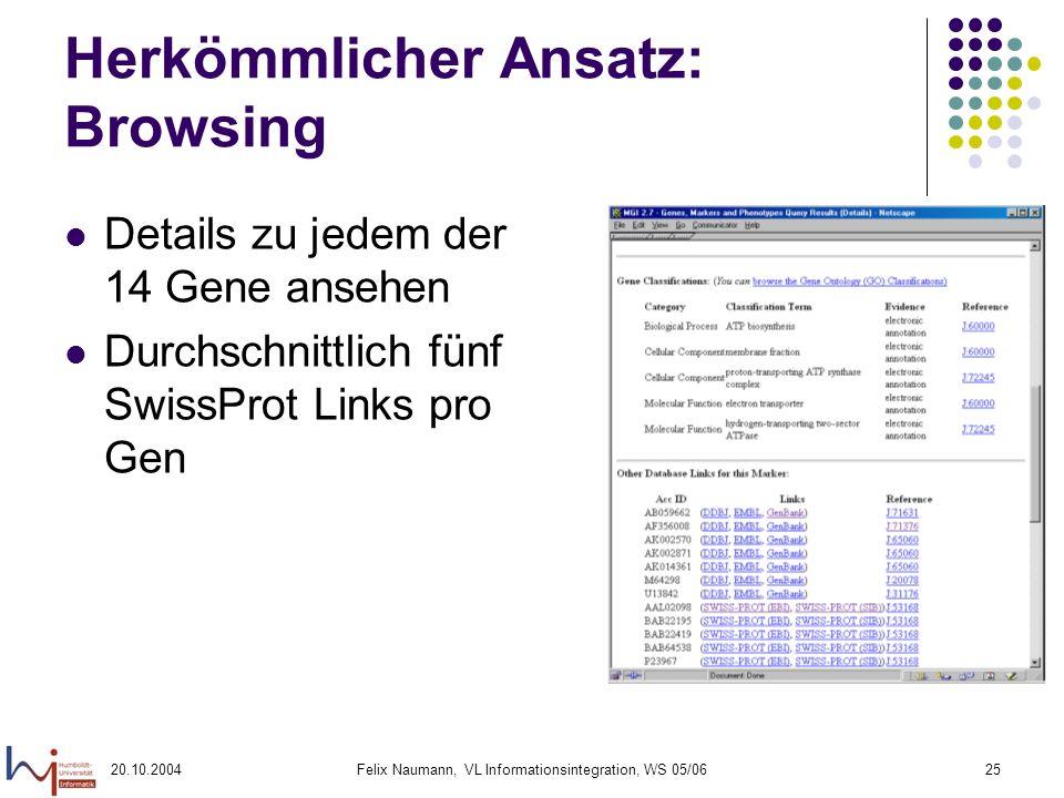 20.10.2004Felix Naumann, VL Informationsintegration, WS 05/0625 Herkömmlicher Ansatz: Browsing Details zu jedem der 14 Gene ansehen Durchschnittlich f