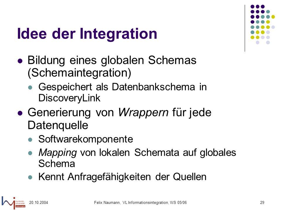 20.10.2004Felix Naumann, VL Informationsintegration, WS 05/0629 Idee der Integration Bildung eines globalen Schemas (Schemaintegration) Gespeichert al