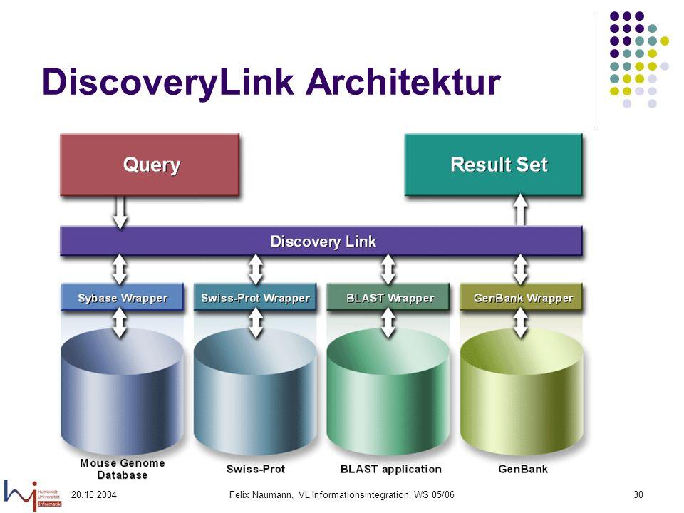 20.10.2004Felix Naumann, VL Informationsintegration, WS 05/0630 DiscoveryLink Architektur