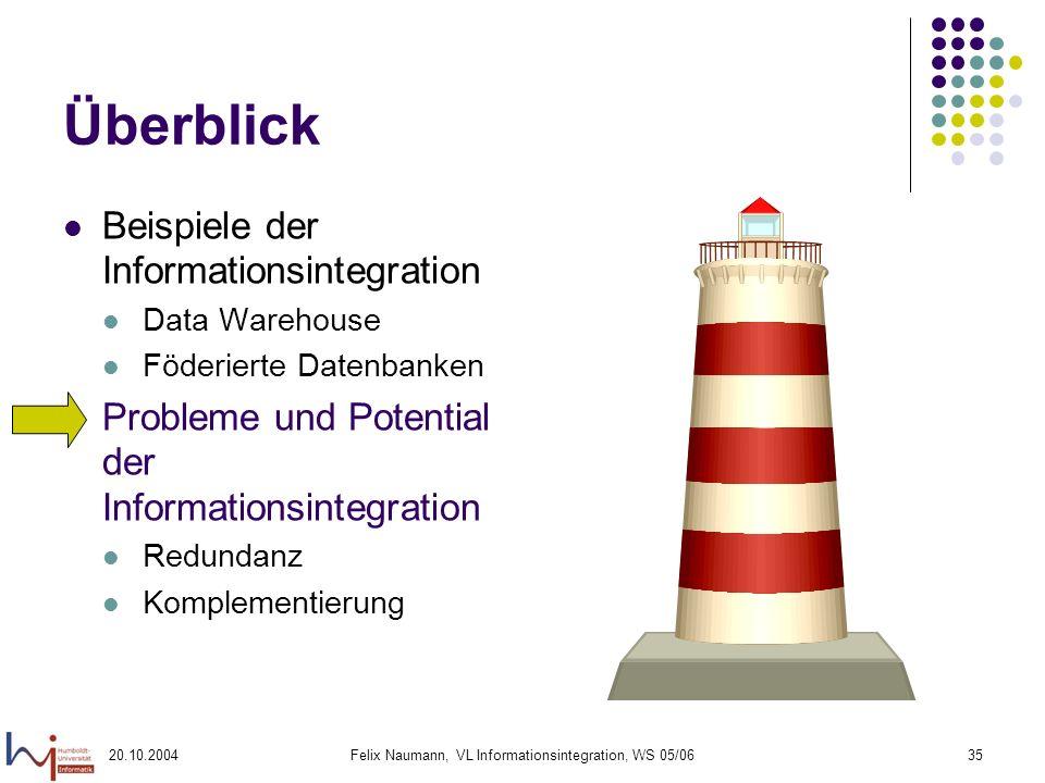 20.10.2004Felix Naumann, VL Informationsintegration, WS 05/0635 Überblick Beispiele der Informationsintegration Data Warehouse Föderierte Datenbanken