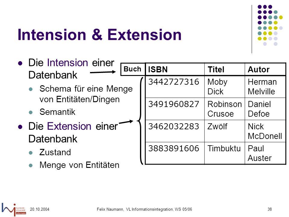 20.10.2004Felix Naumann, VL Informationsintegration, WS 05/0638 Intension & Extension Die Intension einer Datenbank Schema für eine Menge von Entitäte