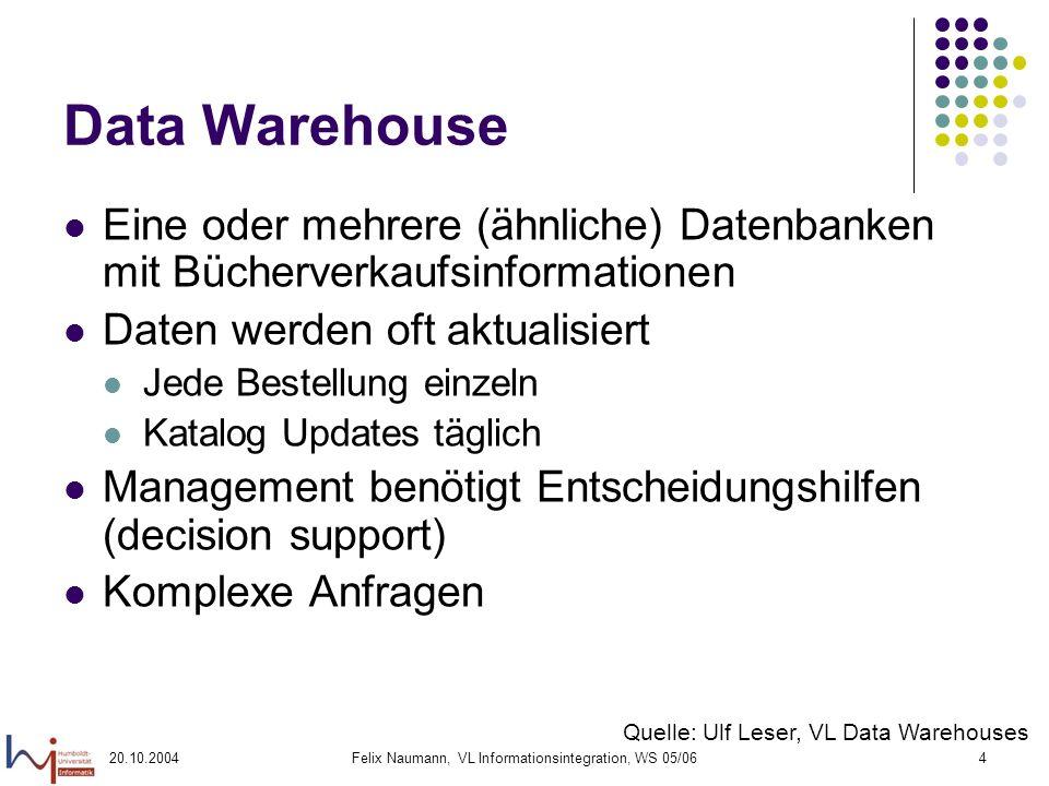20.10.2004Felix Naumann, VL Informationsintegration, WS 05/0635 Überblick Beispiele der Informationsintegration Data Warehouse Föderierte Datenbanken Probleme und Potential der Informationsintegration Redundanz Komplementierung