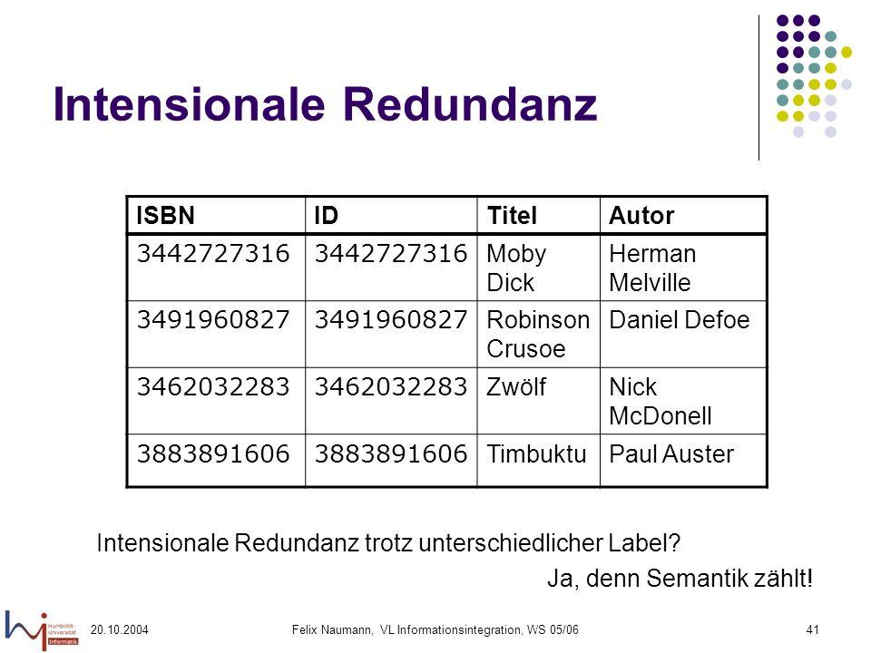 20.10.2004Felix Naumann, VL Informationsintegration, WS 05/0641 Intensionale Redundanz ISBNIDTitelAutor 3442727316 Moby Dick Herman Melville 349196082