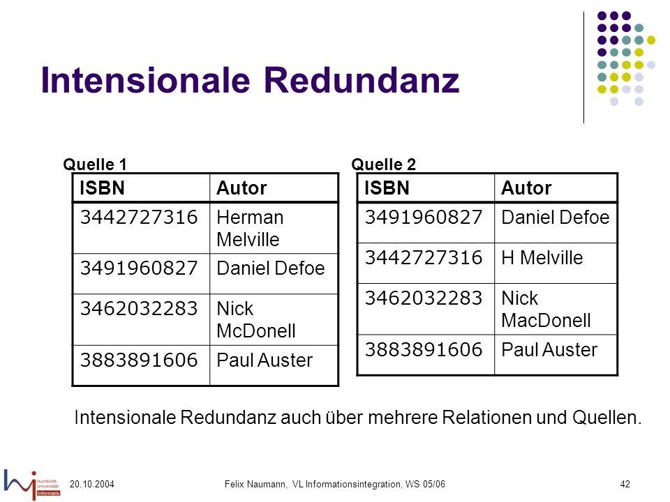 20.10.2004Felix Naumann, VL Informationsintegration, WS 05/0642 Intensionale Redundanz ISBNAutor 3491960827 Daniel Defoe 3442727316 H Melville 3462032