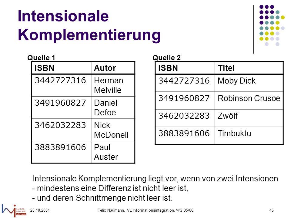 20.10.2004Felix Naumann, VL Informationsintegration, WS 05/0646 Intensionale Komplementierung ISBNTitel 3442727316 Moby Dick 3491960827 Robinson Cruso