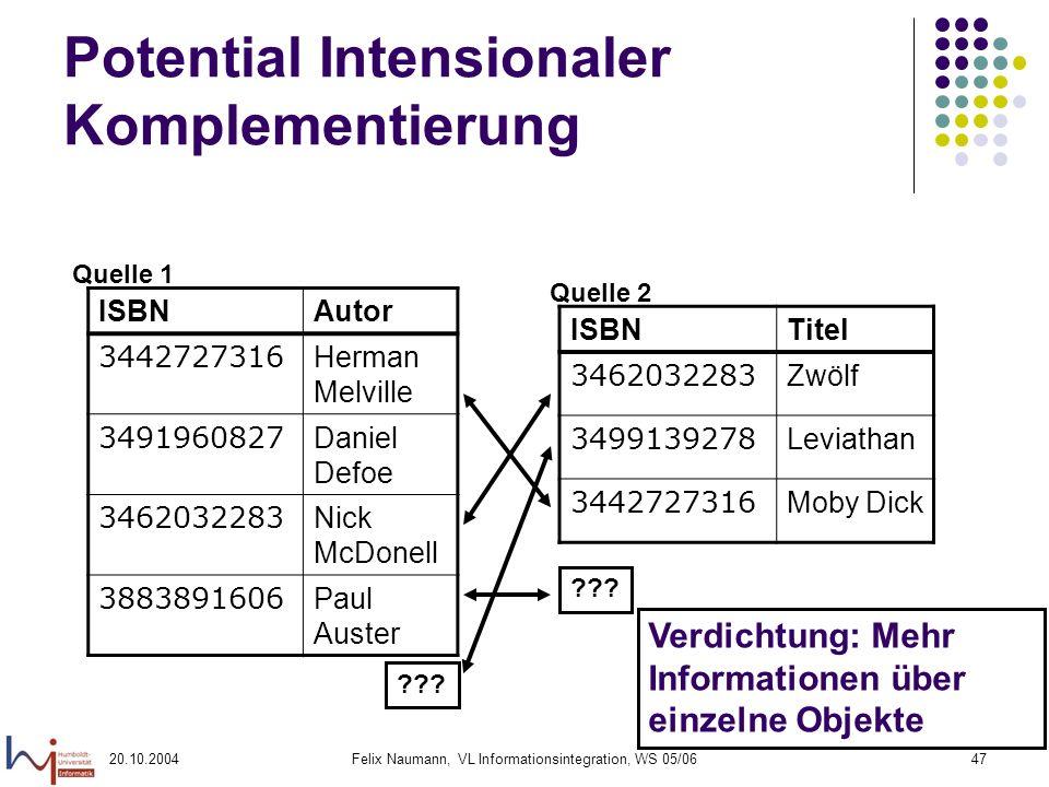 20.10.2004Felix Naumann, VL Informationsintegration, WS 05/0647 Potential Intensionaler Komplementierung ISBNTitel 3462032283 Zwölf 3499139278 Leviath