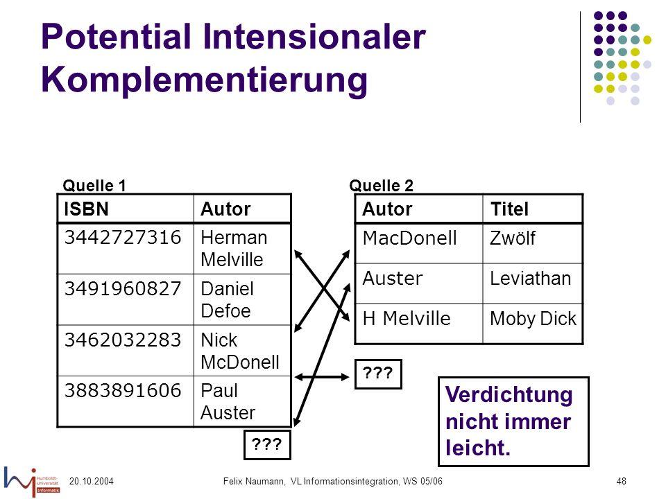 20.10.2004Felix Naumann, VL Informationsintegration, WS 05/0648 Potential Intensionaler Komplementierung AutorTitel MacDonell Zwölf Auster Leviathan H