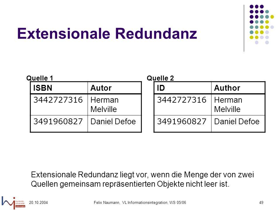 20.10.2004Felix Naumann, VL Informationsintegration, WS 05/0649 Extensionale Redundanz Extensionale Redundanz liegt vor, wenn die Menge der von zwei Q