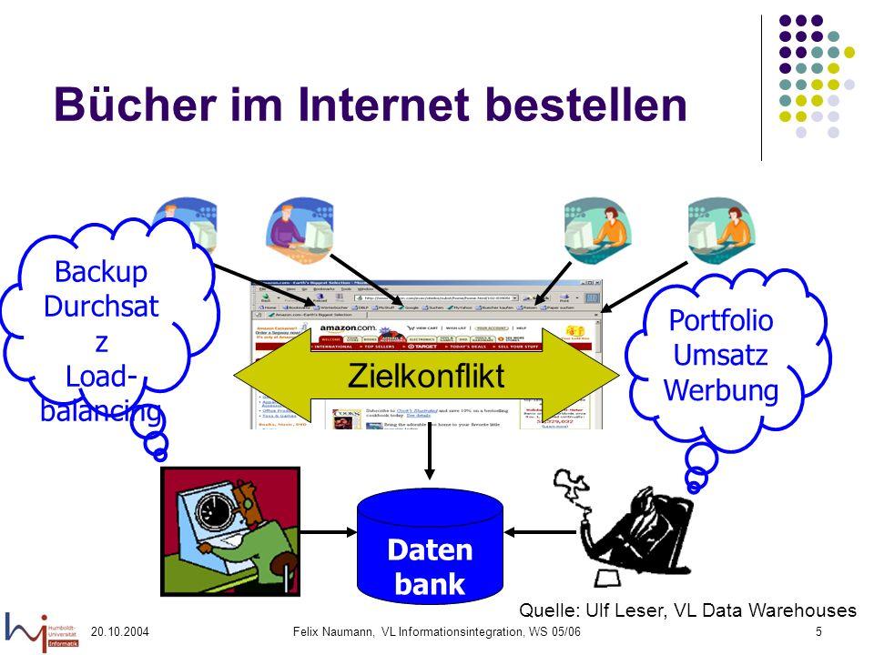 20.10.2004Felix Naumann, VL Informationsintegration, WS 05/065 Bücher im Internet bestellen Backup Durchsat z Load- balancing Portfolio Umsatz Werbung