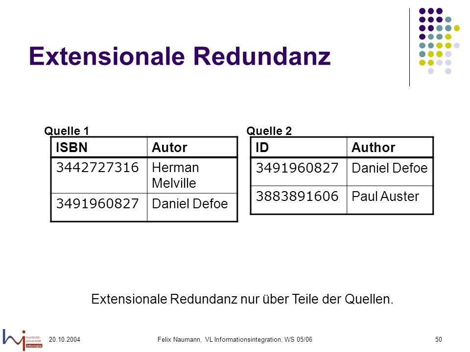 20.10.2004Felix Naumann, VL Informationsintegration, WS 05/0650 Extensionale Redundanz IDAuthor 3491960827 Daniel Defoe 3883891606 Paul Auster ISBNAut