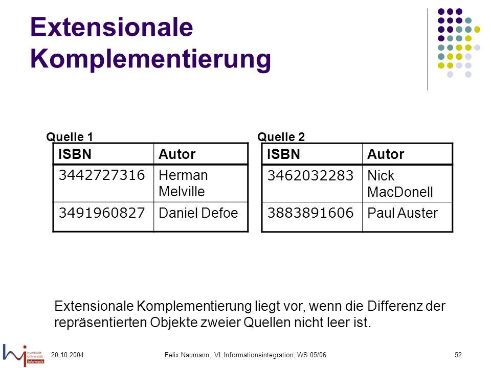 20.10.2004Felix Naumann, VL Informationsintegration, WS 05/0652 Extensionale Komplementierung Extensionale Komplementierung liegt vor, wenn die Differ