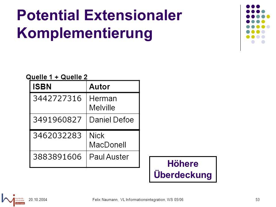 20.10.2004Felix Naumann, VL Informationsintegration, WS 05/0653 Potential Extensionaler Komplementierung Höhere Überdeckung 3462032283 Nick MacDonell