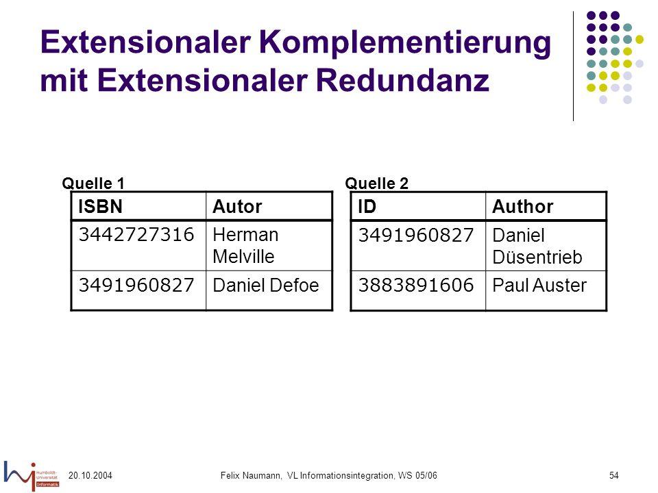 20.10.2004Felix Naumann, VL Informationsintegration, WS 05/0654 Extensionaler Komplementierung mit Extensionaler Redundanz ISBNAutor 3442727316 Herman