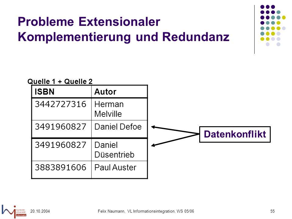 20.10.2004Felix Naumann, VL Informationsintegration, WS 05/0655 Probleme Extensionaler Komplementierung und Redundanz 3491960827 Daniel Düsentrieb 388