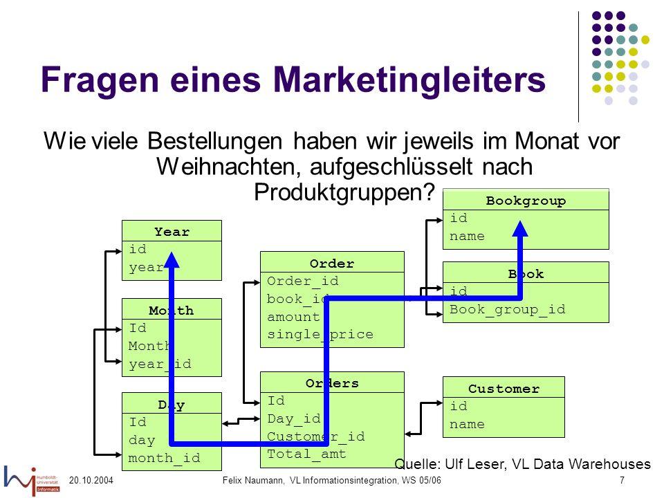 20.10.2004Felix Naumann, VL Informationsintegration, WS 05/0658 Zusammenfassung: Data Warehouse Aufbau eines Data Warehouse Quelle: Ulf Leser, VL Data Warehouses