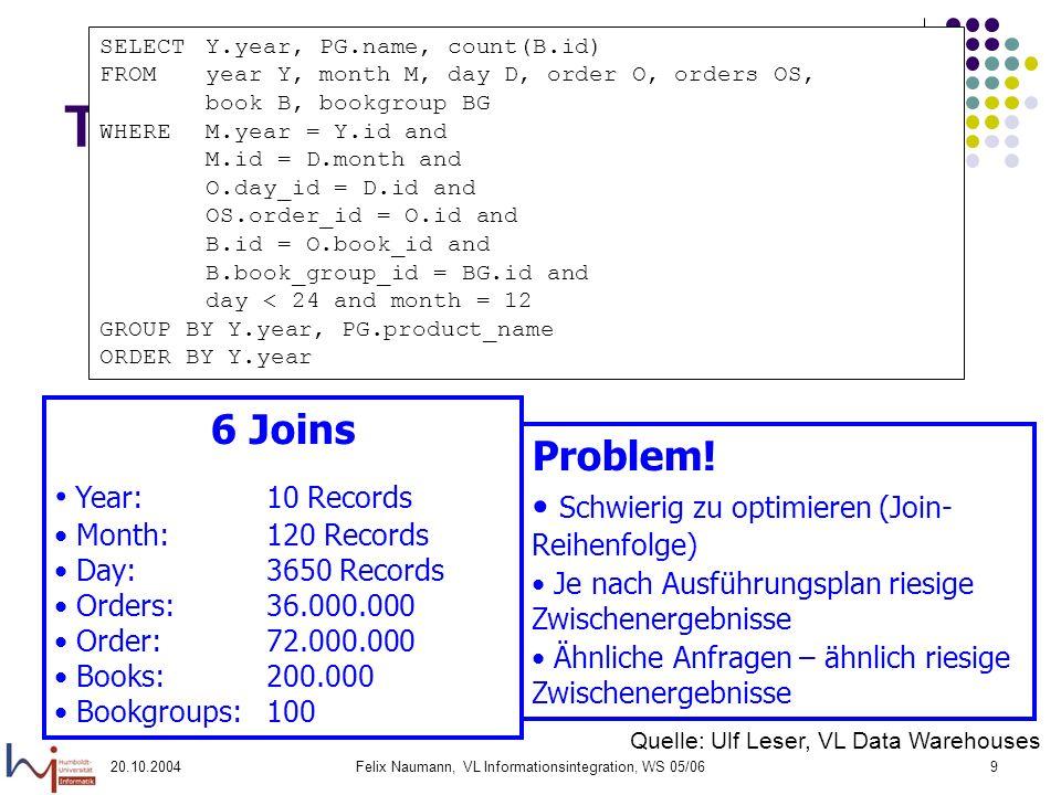 20.10.2004Felix Naumann, VL Informationsintegration, WS 05/0620 Föderierte Datenbanken Mehrere autonome Informationsquellen Mit unterschiedlichsten Inhalten Gene, Proteine, BLAST, etc.