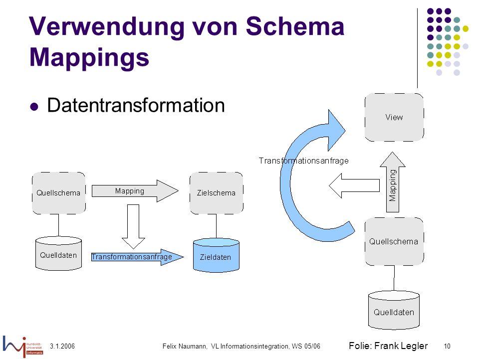 3.1.2006Felix Naumann, VL Informationsintegration, WS 05/0610 Verwendung von Schema Mappings Datentransformation Folie: Frank Legler