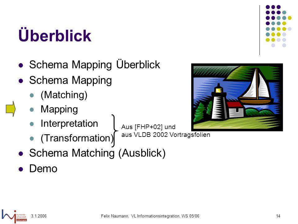 3.1.2006Felix Naumann, VL Informationsintegration, WS 05/0614 Überblick Schema Mapping Überblick Schema Mapping (Matching) Mapping Interpretation (Tra