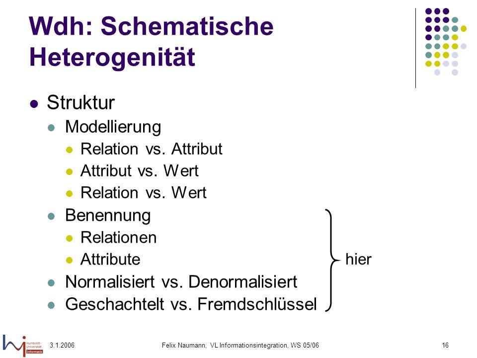 3.1.2006Felix Naumann, VL Informationsintegration, WS 05/0616 Wdh: Schematische Heterogenität Struktur Modellierung Relation vs. Attribut Attribut vs.