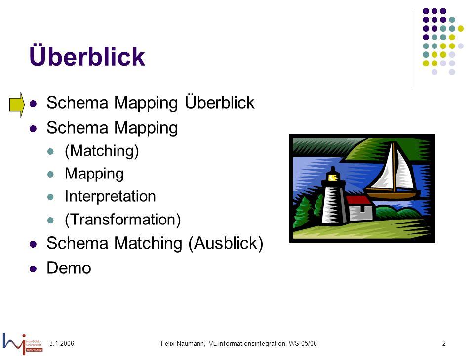 3.1.2006Felix Naumann, VL Informationsintegration, WS 05/062 Überblick Schema Mapping Überblick Schema Mapping (Matching) Mapping Interpretation (Tran