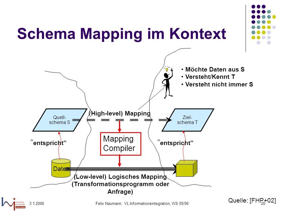 3.1.2006Felix Naumann, VL Informationsintegration, WS 05/0620 Quell- schema S Ziel- schema T Möchte Daten aus S Versteht/Kennt T Versteht nicht immer