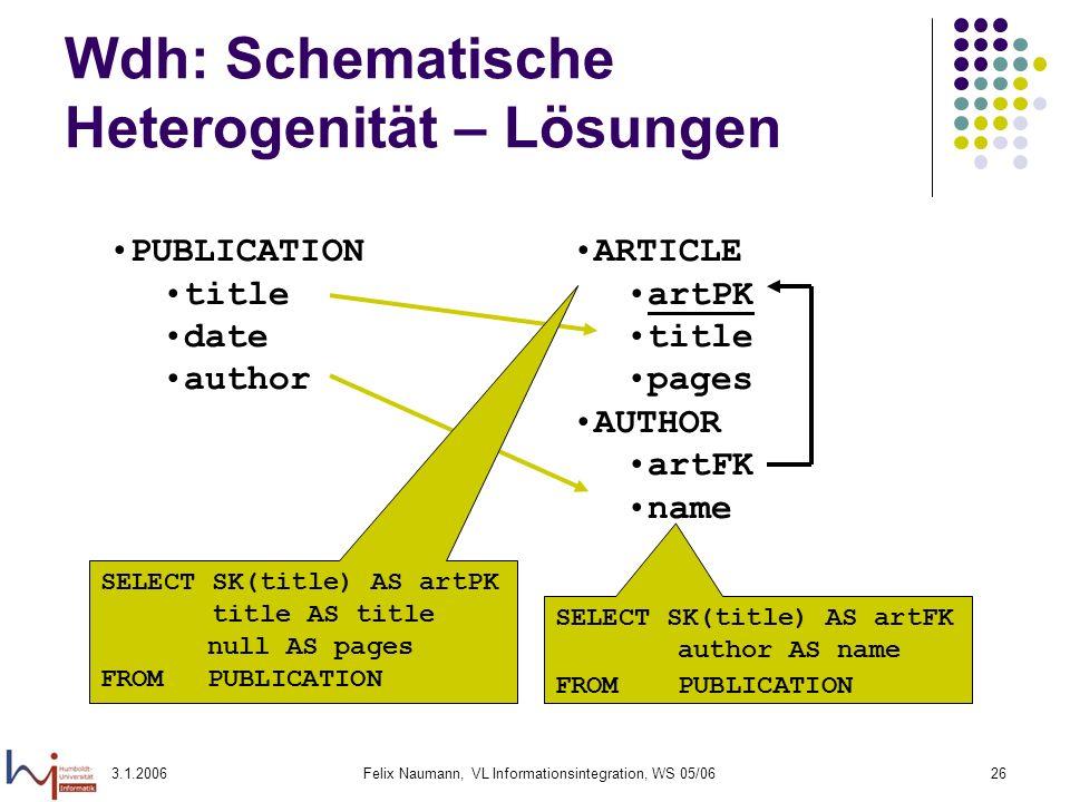 3.1.2006Felix Naumann, VL Informationsintegration, WS 05/0626 Wdh: Schematische Heterogenität – Lösungen ARTICLE artPK title pages AUTHOR artFK name P