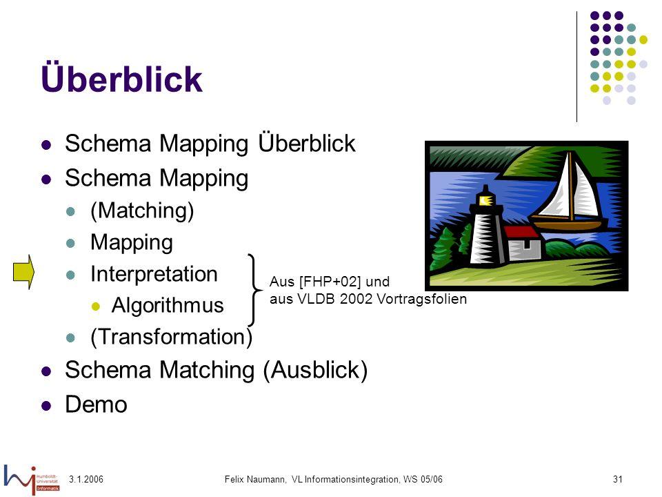 3.1.2006Felix Naumann, VL Informationsintegration, WS 05/0631 Überblick Schema Mapping Überblick Schema Mapping (Matching) Mapping Interpretation Algo