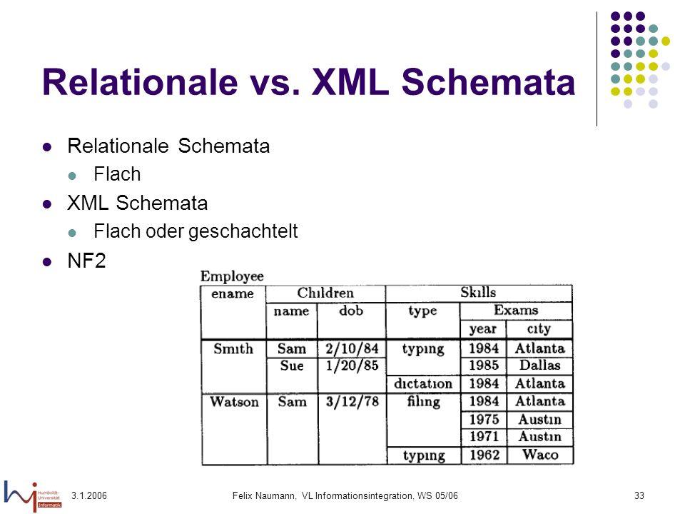 3.1.2006Felix Naumann, VL Informationsintegration, WS 05/0633 Relationale vs. XML Schemata Relationale Schemata Flach XML Schemata Flach oder geschach