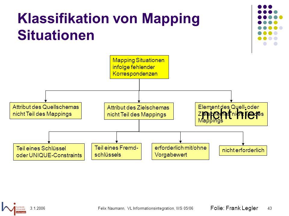 3.1.2006Felix Naumann, VL Informationsintegration, WS 05/0643 Mapping Situationen infolge fehlender Korrespondenzen Attribut des Quellschemas nicht Te
