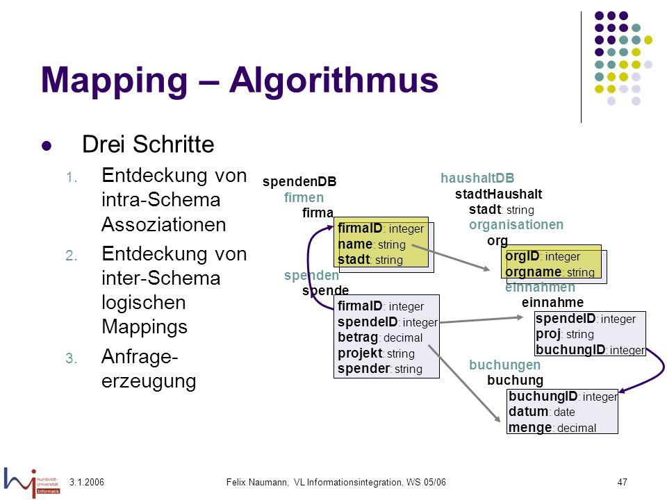 3.1.2006Felix Naumann, VL Informationsintegration, WS 05/0647 Mapping – Algorithmus Drei Schritte 1. Entdeckung von intra-Schema Assoziationen 2. Entd
