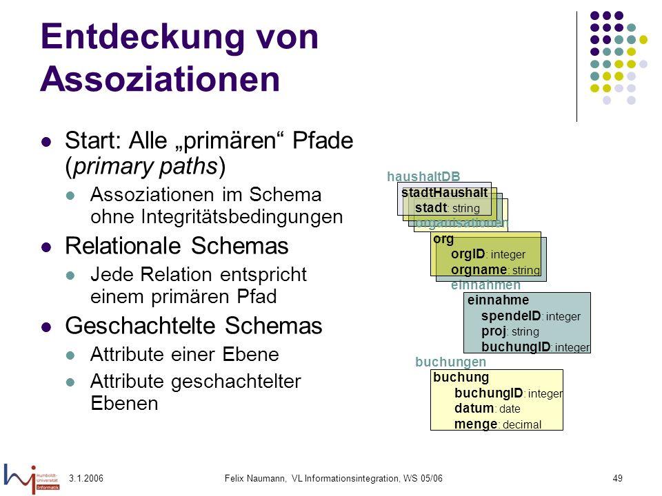 3.1.2006Felix Naumann, VL Informationsintegration, WS 05/0649 Entdeckung von Assoziationen Start: Alle primären Pfade (primary paths) Assoziationen im