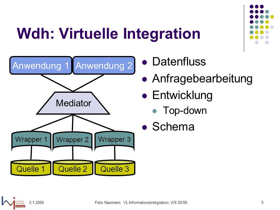 3.1.2006Felix Naumann, VL Informationsintegration, WS 05/065 Wdh: Virtuelle Integration Datenfluss Anfragebearbeitung Entwicklung Top-down Schema Quel