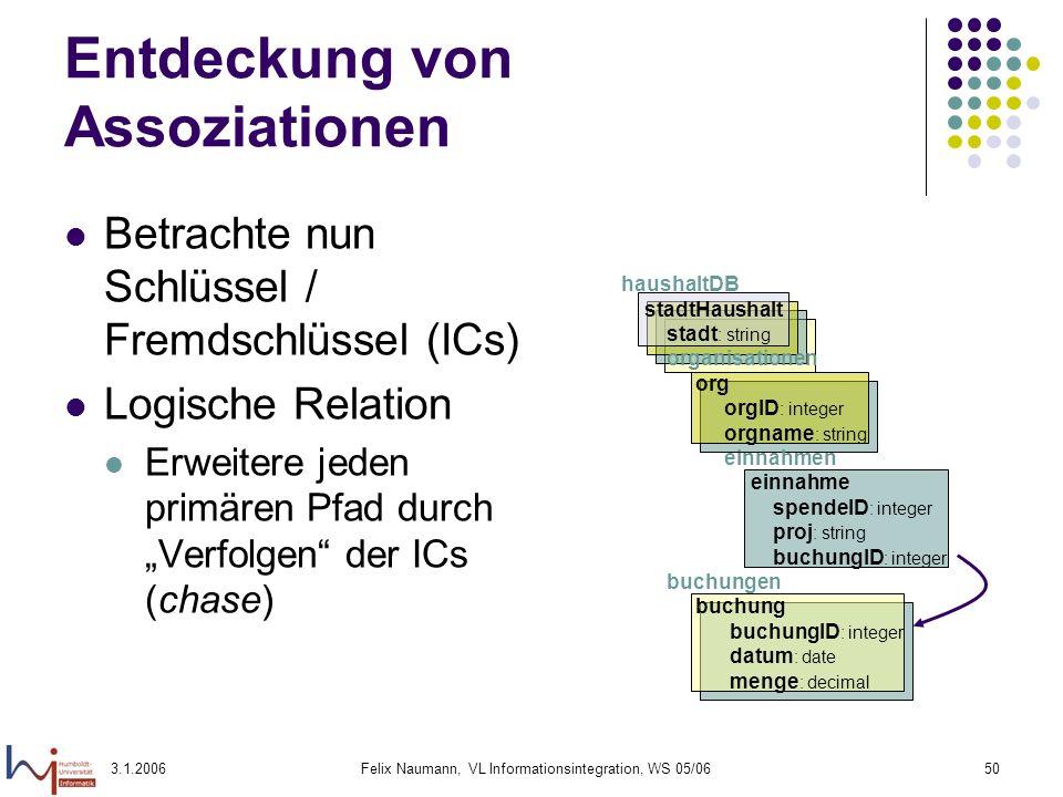 3.1.2006Felix Naumann, VL Informationsintegration, WS 05/0650 Entdeckung von Assoziationen Betrachte nun Schlüssel / Fremdschlüssel (ICs) Logische Rel