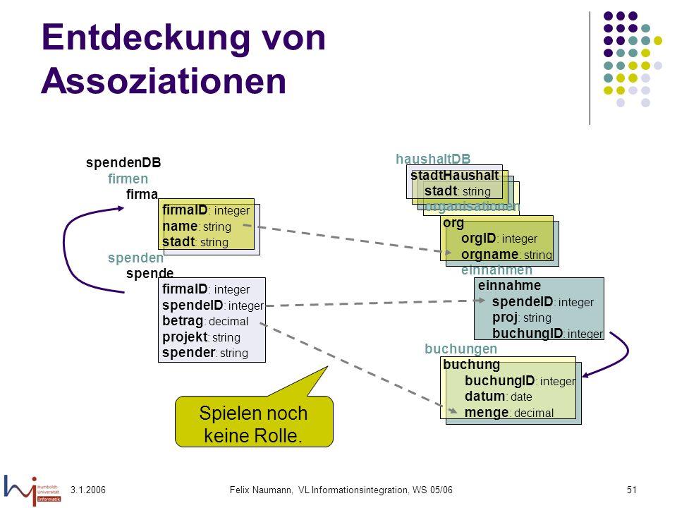3.1.2006Felix Naumann, VL Informationsintegration, WS 05/0651 Entdeckung von Assoziationen haushaltDB stadtHaushalt stadt : string organisationen org