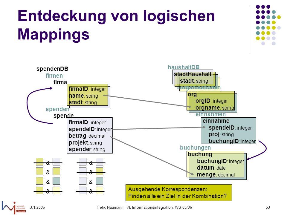 3.1.2006Felix Naumann, VL Informationsintegration, WS 05/0653 Entdeckung von logischen Mappings haushaltDB stadtHaushalt stadt : string organisationen