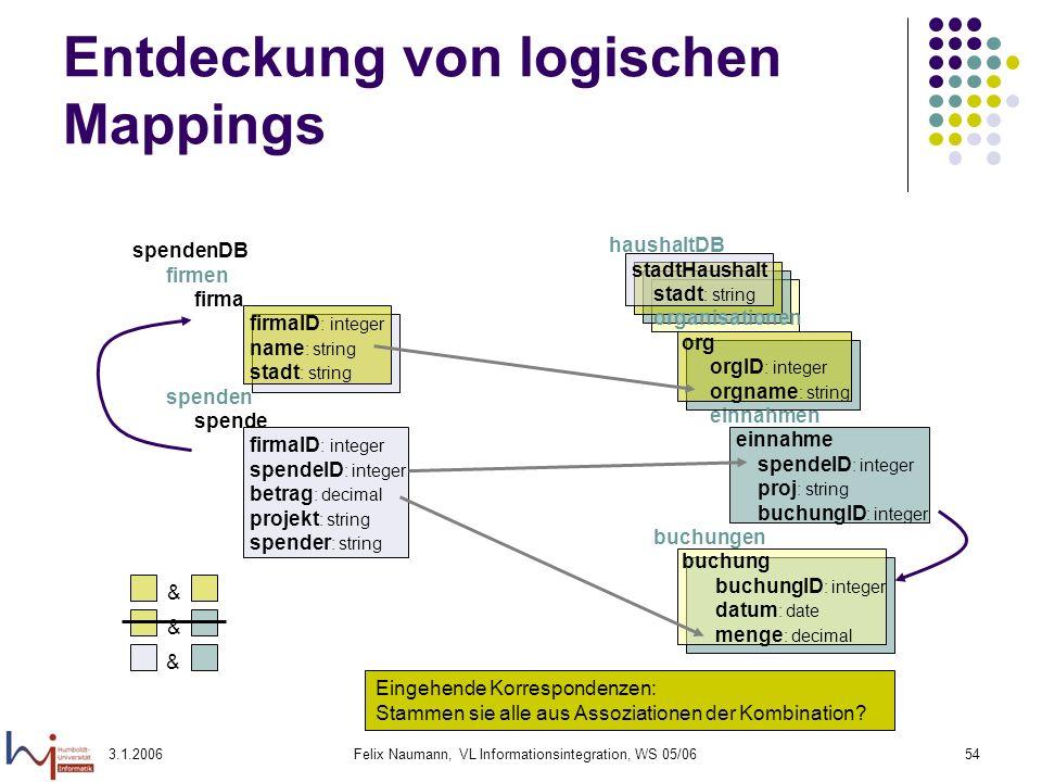 3.1.2006Felix Naumann, VL Informationsintegration, WS 05/0654 Entdeckung von logischen Mappings haushaltDB stadtHaushalt stadt : string organisationen