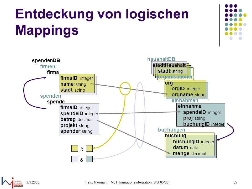 3.1.2006Felix Naumann, VL Informationsintegration, WS 05/0655 Entdeckung von logischen Mappings haushaltDB stadtHaushalt stadt : string organisationen