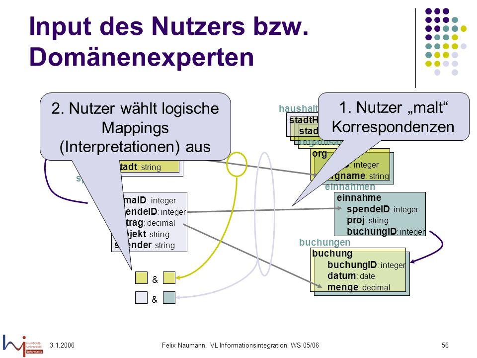 3.1.2006Felix Naumann, VL Informationsintegration, WS 05/0656 Input des Nutzers bzw. Domänenexperten haushaltDB stadtHaushalt stadt : string organisat