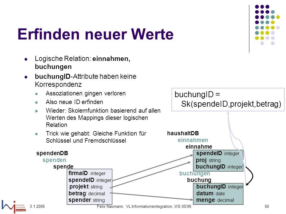 3.1.2006Felix Naumann, VL Informationsintegration, WS 05/0660 Erfinden neuer Werte Logische Relation: einnahmen, buchungen buchungID-Attribute haben k