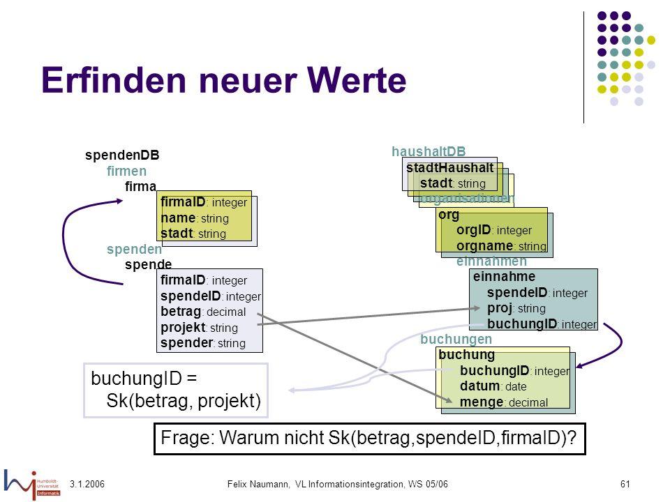 3.1.2006Felix Naumann, VL Informationsintegration, WS 05/0661 Erfinden neuer Werte haushaltDB stadtHaushalt stadt : string organisationen org orgID :