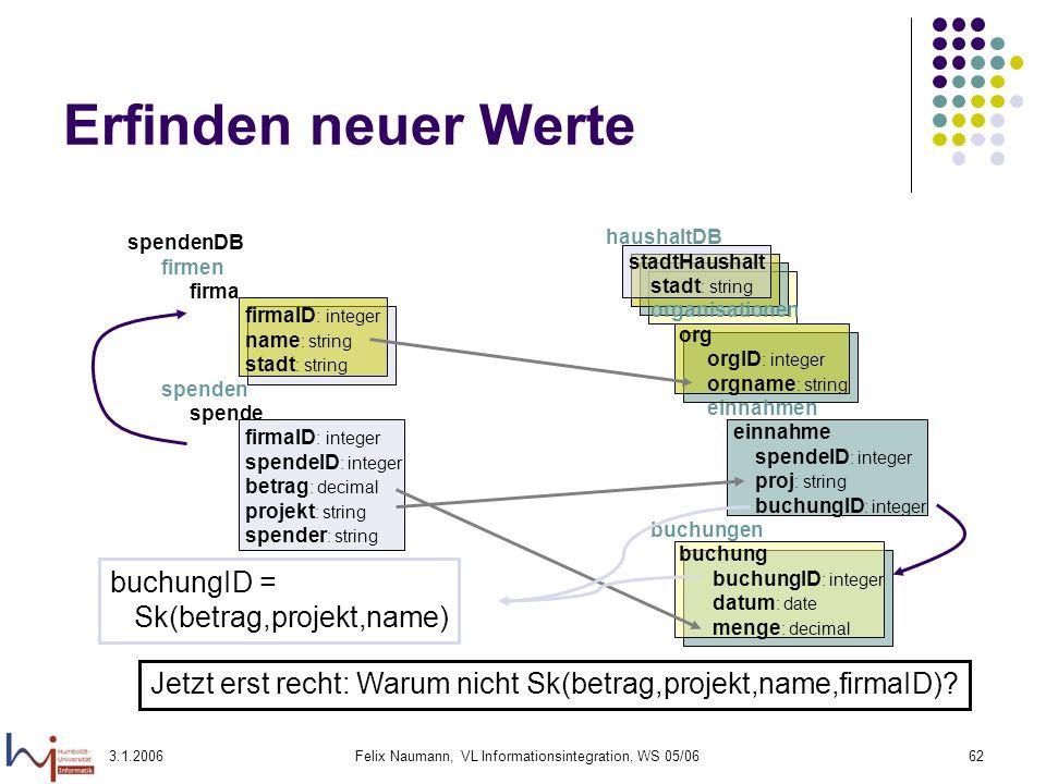 3.1.2006Felix Naumann, VL Informationsintegration, WS 05/0662 Erfinden neuer Werte haushaltDB stadtHaushalt stadt : string organisationen org orgID :