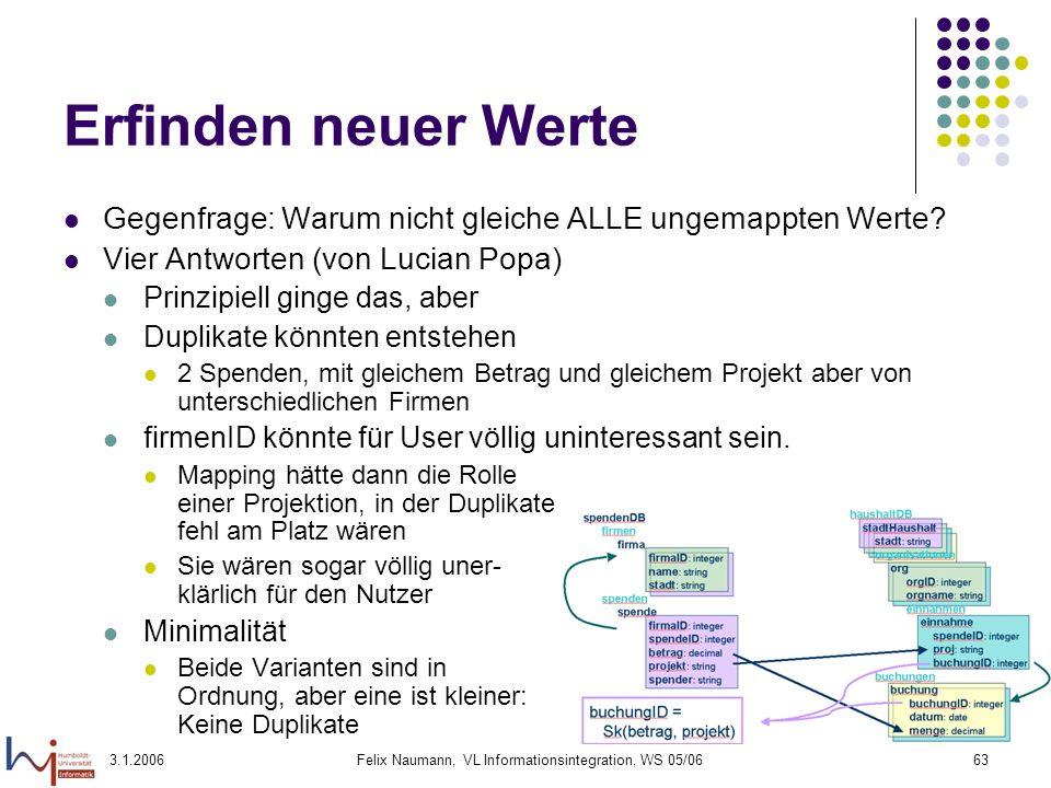 3.1.2006Felix Naumann, VL Informationsintegration, WS 05/0663 Erfinden neuer Werte Gegenfrage: Warum nicht gleiche ALLE ungemappten Werte? Vier Antwor